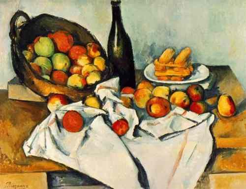 Paul Cezanne, Basket of Apples, 1895
