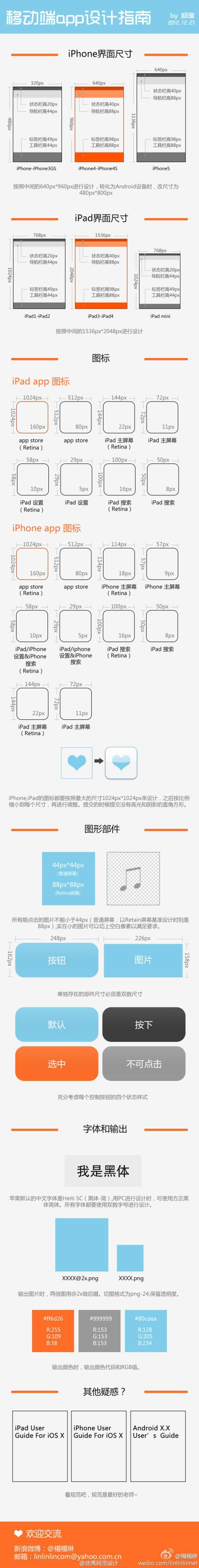 iphone/pad设计尺寸 Ios design, App design, Visual design