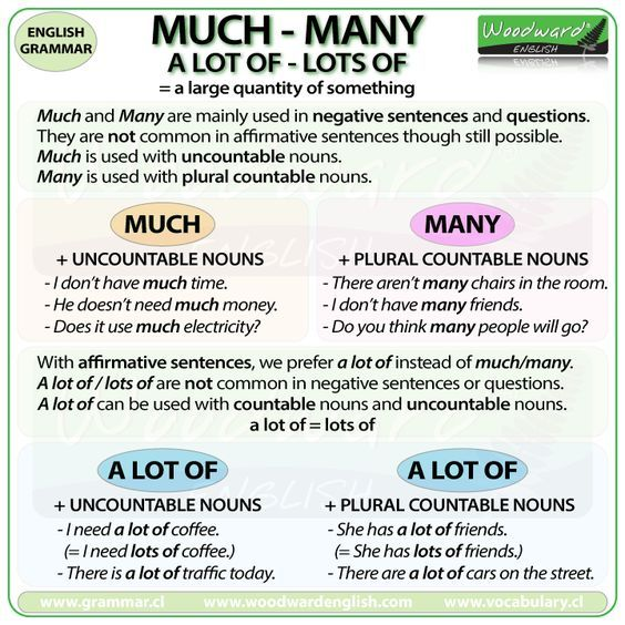 Much Many Pesquisa Google English Grammar English Vocabulary Woodward English