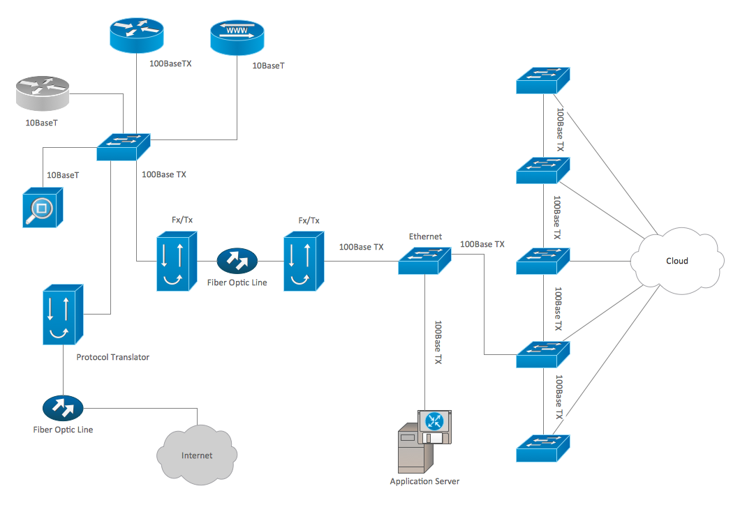 Cisco Network Diagram Network Organization Chart Tech