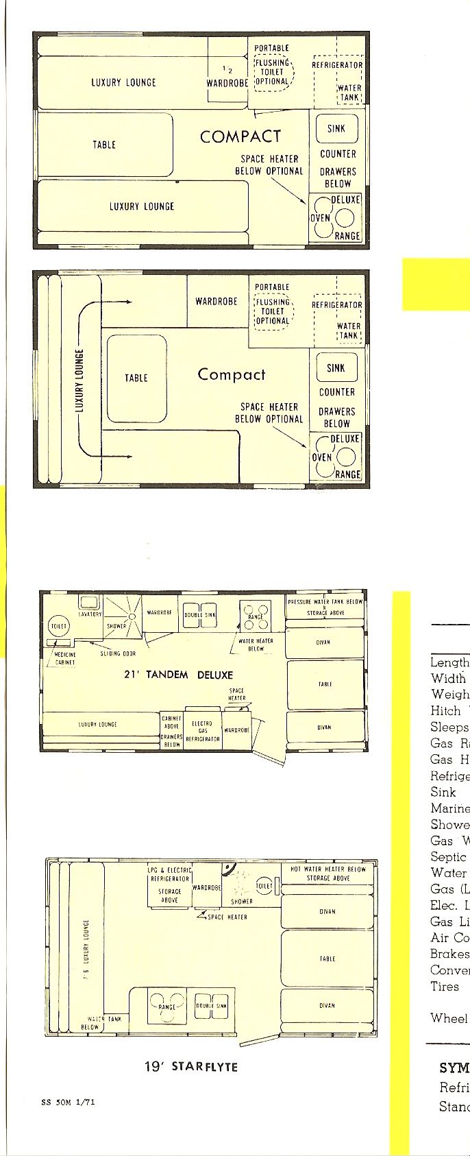 9ad9f3385b47fec128877905428e375a 16 ft cozy travel trailer floor plan wagon construction shasta rv wiring diagram at eliteediting.co