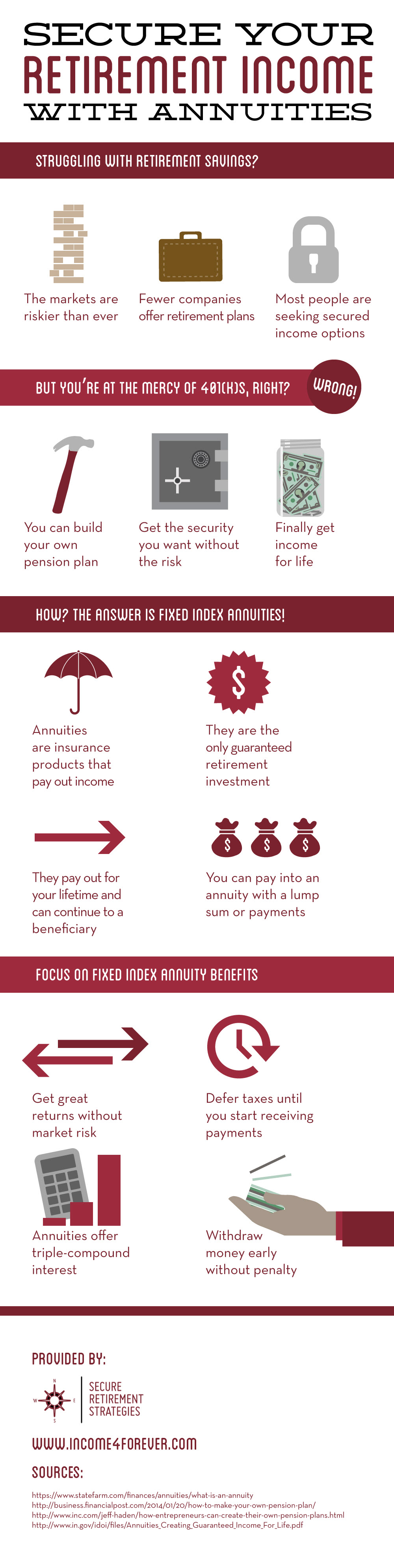 Fixed Index Annuity Benefits Include Getting Great Returns Without