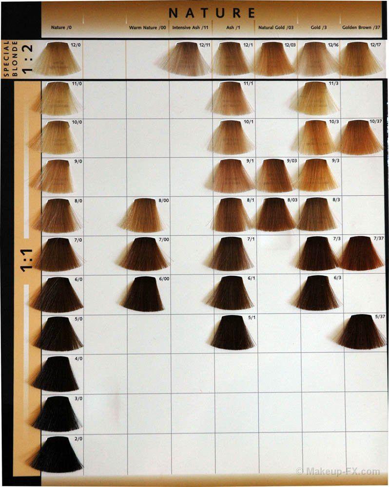 Wella Toner Chart For Brown Hair Wella Hair Color Shades Chart Wella Brown Hair Color Chart Hair Color Chart I In 2020 Hair Color Chart Red Hair Color Chart Hair Color