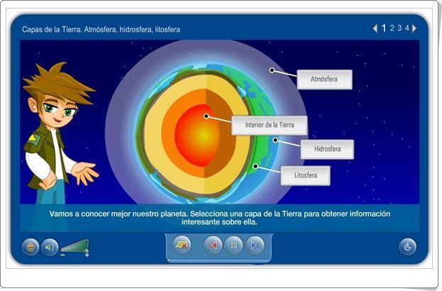 Capas de la Tierra. Atmósfera, hidrosfera, litosfera (Pataforma Agrega)