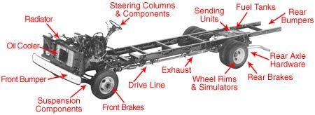 Aftermarket Workhorse Parts Step Van Builds Step Van Vans Building