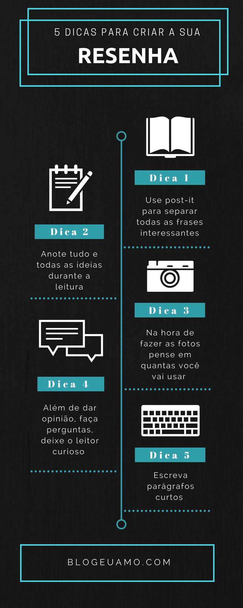 Inforgráfico: 5 dicas para criar a sua resenha de livro. Saiba por onde começar