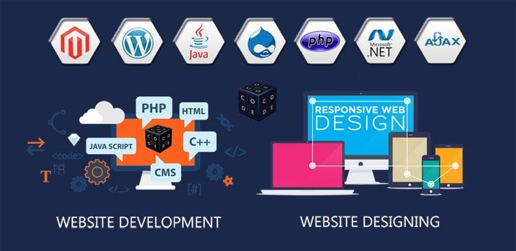 Best Responsive Web Design Company In Us Florida New York Uae Saudi Arabia Web Design Services Web Design Company Responsive Web Design