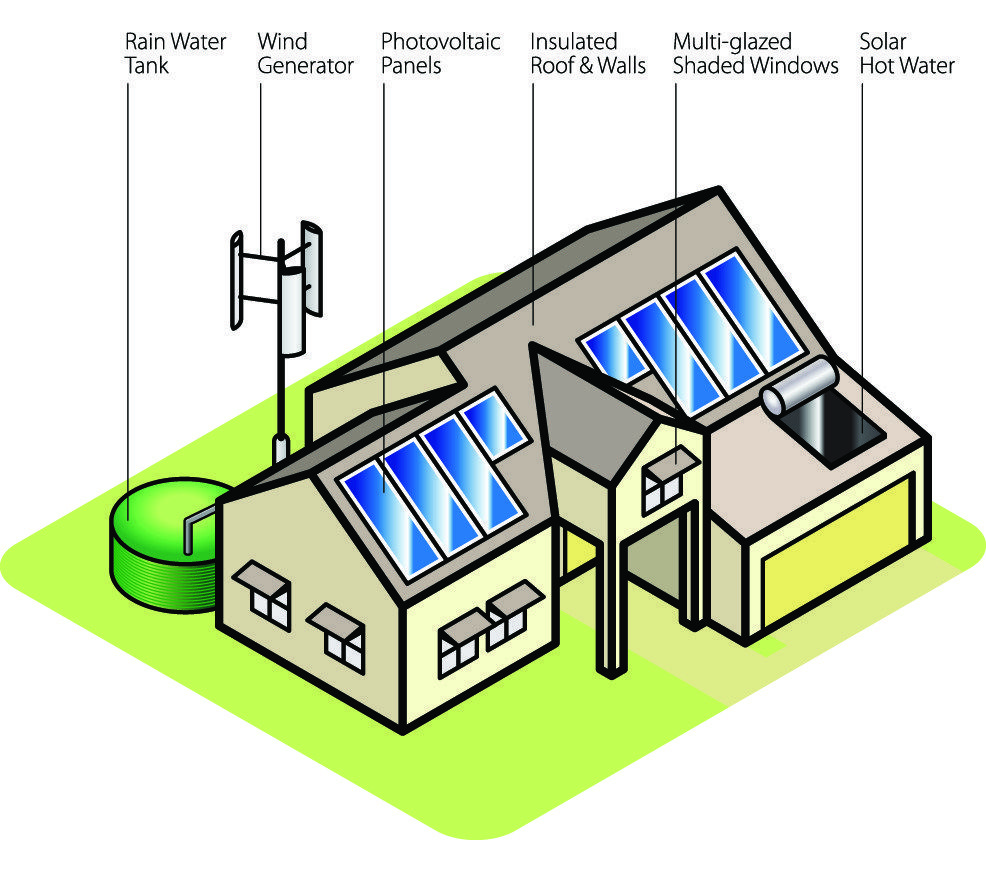 Key Considerations Building Modern Energy Efficient Homes