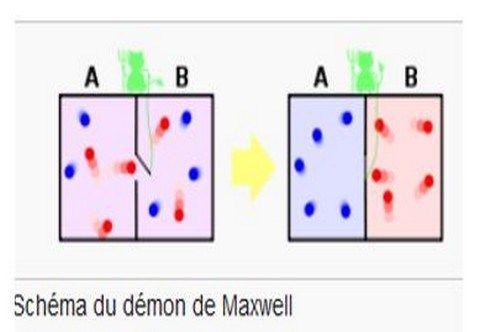 OVNIS : l'émergence d'un nouveau paradigme / Publié le 21/09/2014 / Par Philippe Solal, agrégé de philosophie Institut National des Sciences Appliquées de Toulouse