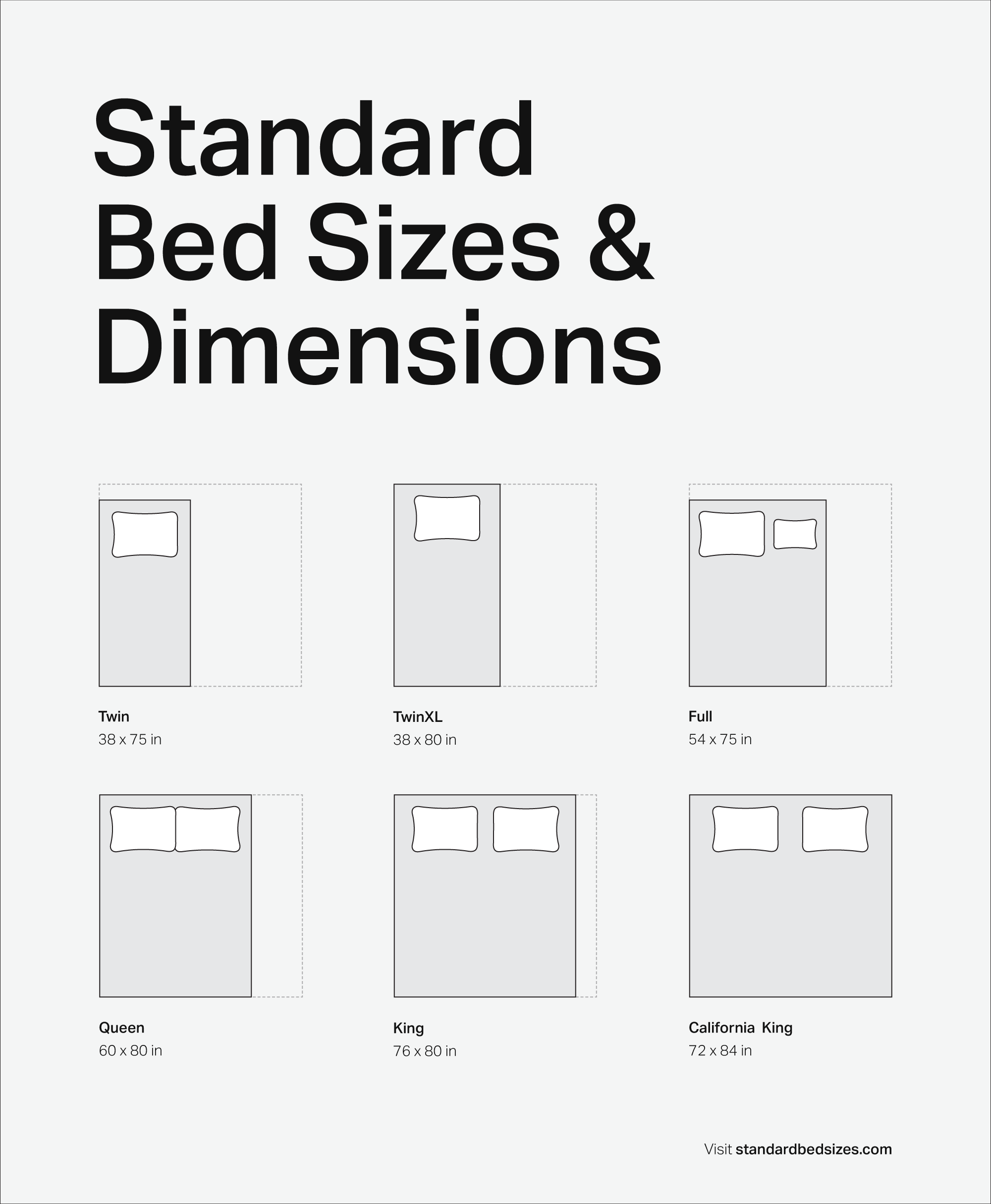 Bed Sizes Dimensions Guide Standardbedsizes Com In 2020 Bed
