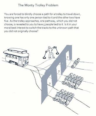 Trolley Problem Meme Multi Track Drifting