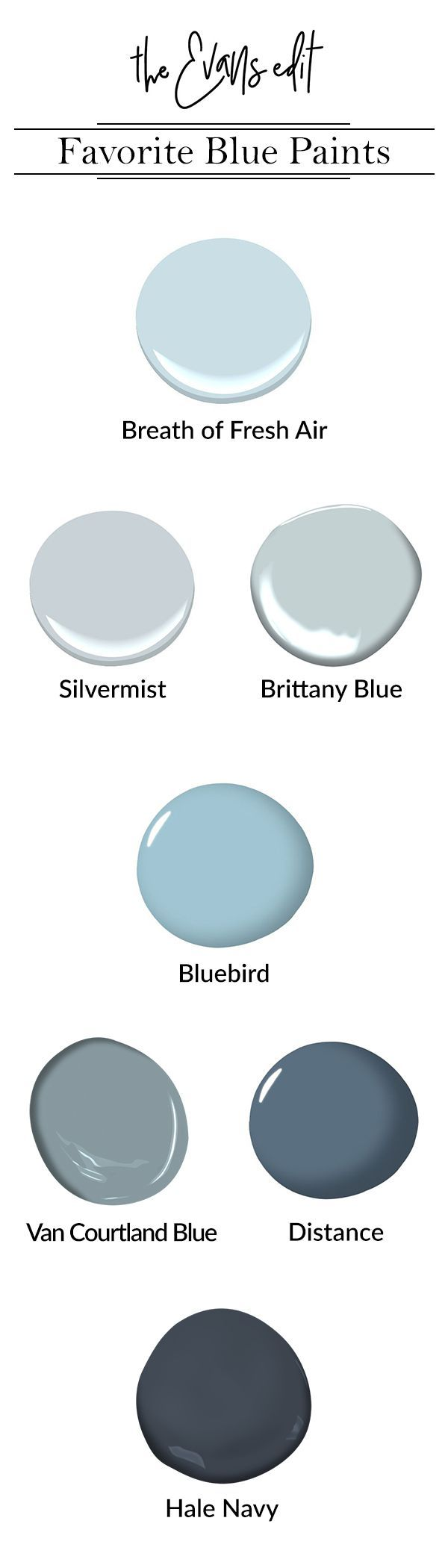 All Time Favorite Blue Paint Colors – The Evans Edit    Breath of Fresh Air 806 by Benjamin Moore, Silvermist SW7621 by Sherwin Williams, Brittany Blue 1633 by Benjamin Moore, Bluebird by Graham and Brown, Van Courtland Blue HC-145 by Benjamin Moore, Distance SW6243 by Sherwin Williams, and Hale Navy HC-154 by Benjamin Moore #halenavybenjaminmoore
