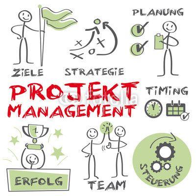Projektmanagement planung mein bikablo pinterest for Weiterbildung grafikdesign