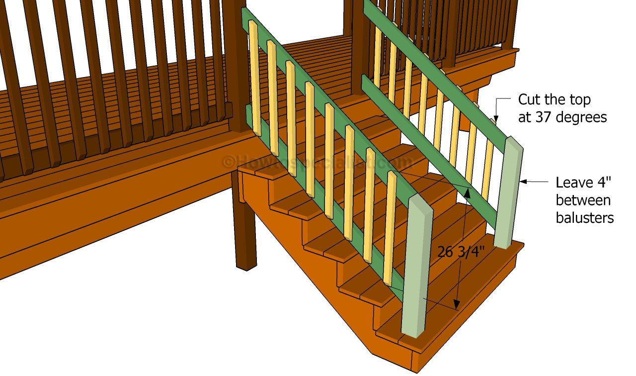 How to build a front porch howtospecialist how to build step this diy article is about how to build deck stair railings in this article we show you how to build deck stair railings and balusters and how to install baanklon Choice Image