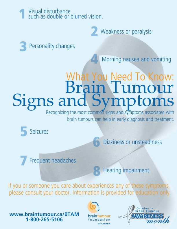 Recognizing the signs and symptoms of a brain tumour is