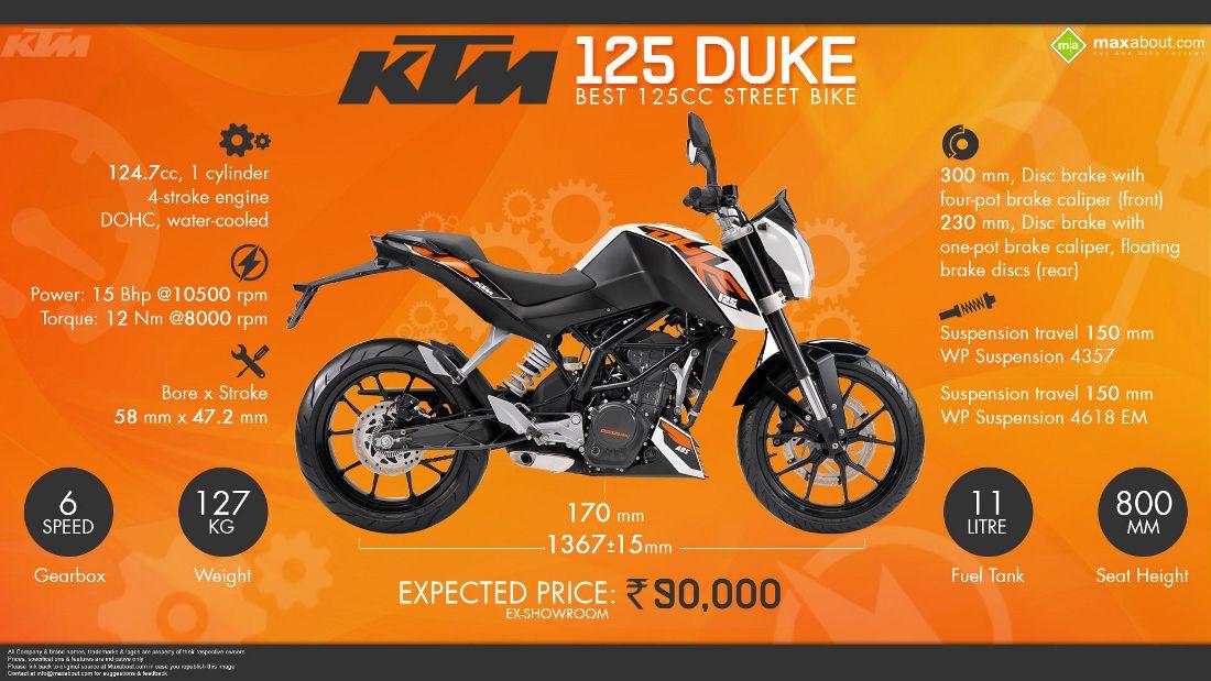 Ktm 125 Duke Best 125cc Street Bike 125cc