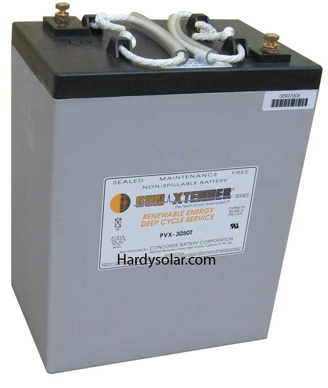 Solar Battery Bank 2200 Watts Solar Battery Solar Battery Bank Solar Panels For Sale