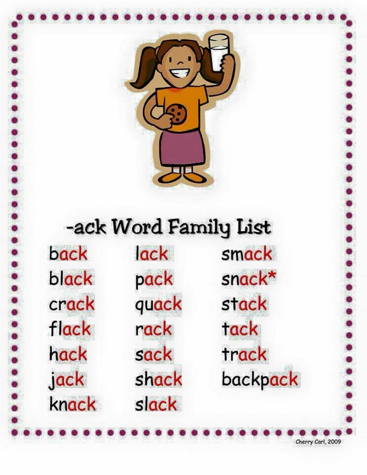 Pin by Chia Hwee on Word families | Pinterest | Phonics, School ...