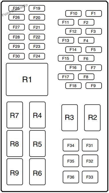 2003 Mercury Sable Fuse Box Diagram / DIAGRAM 97 Mercury