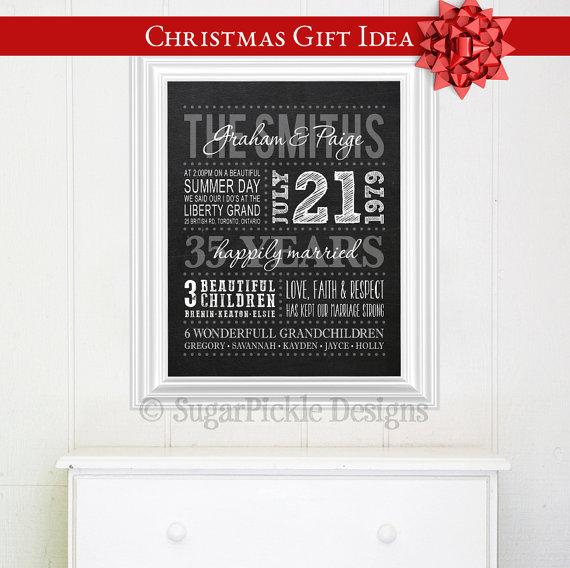 Christmas gift ideas for parents pinterest site
