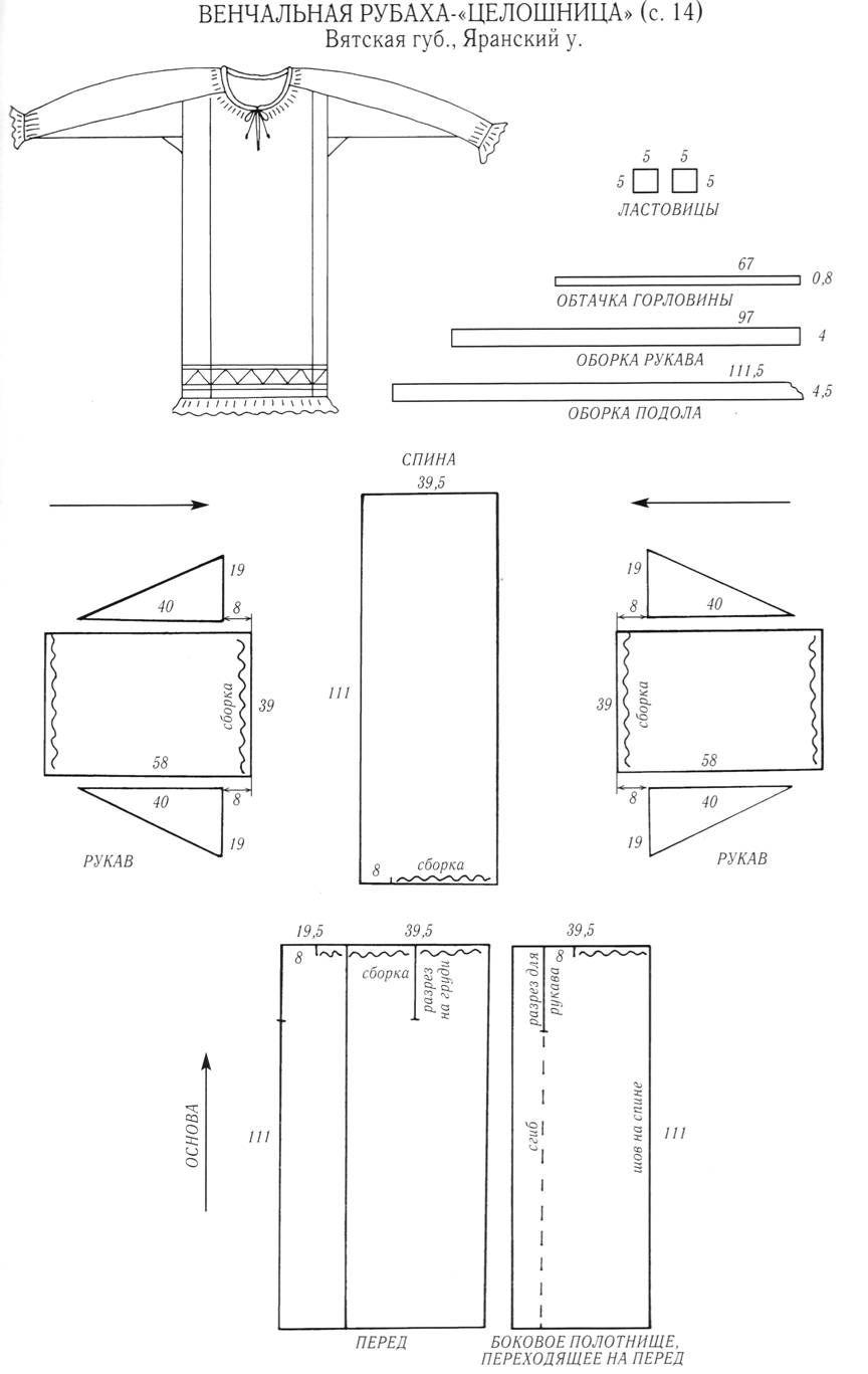 схема выкройки полушубка