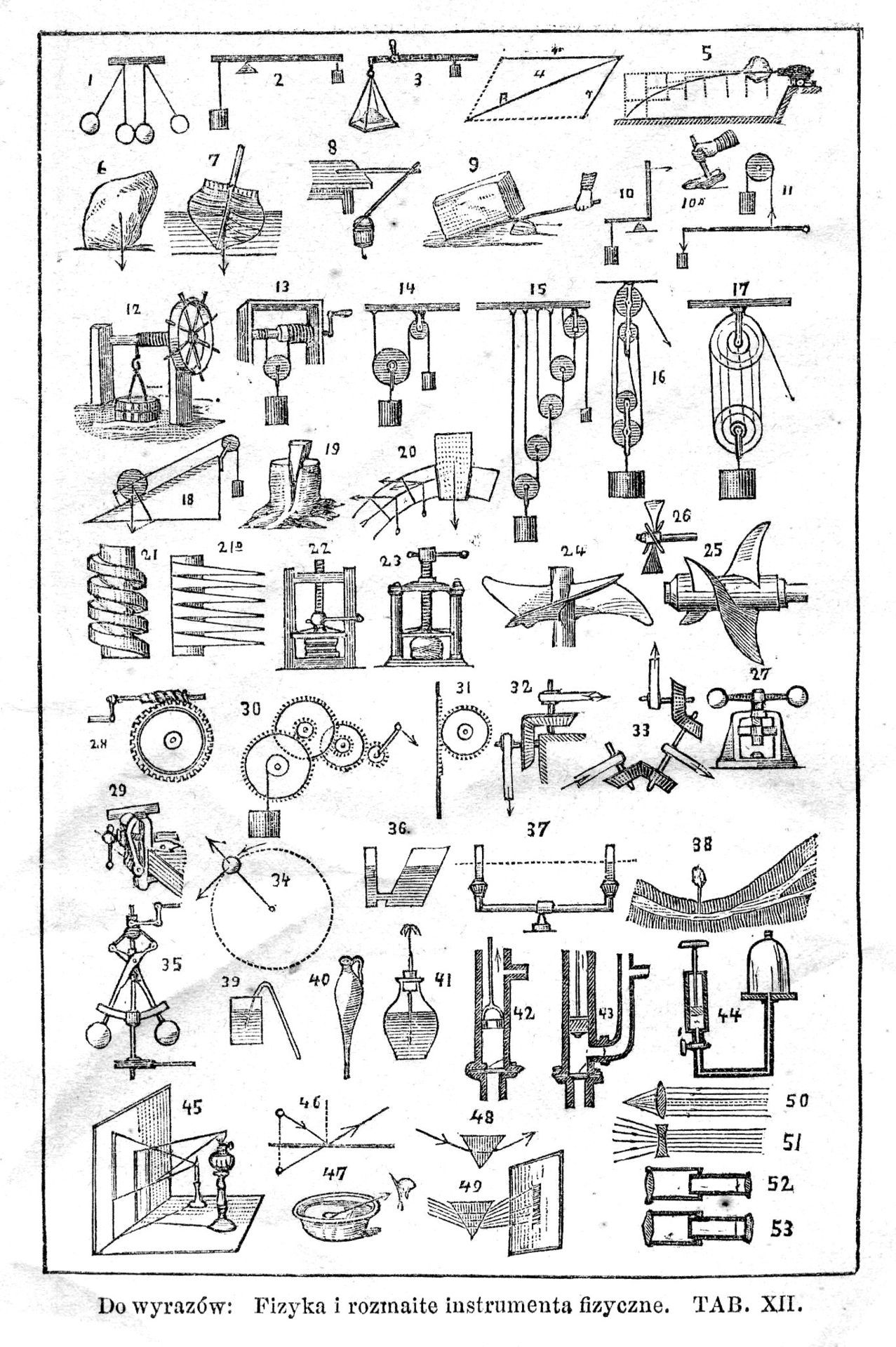 Drawing Of Simple Mechanisms From An Encyclopedia