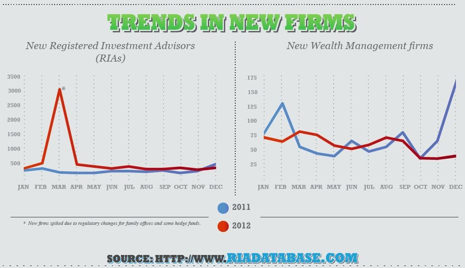 Investment advisors database synthetic dividend reinvestment calculator