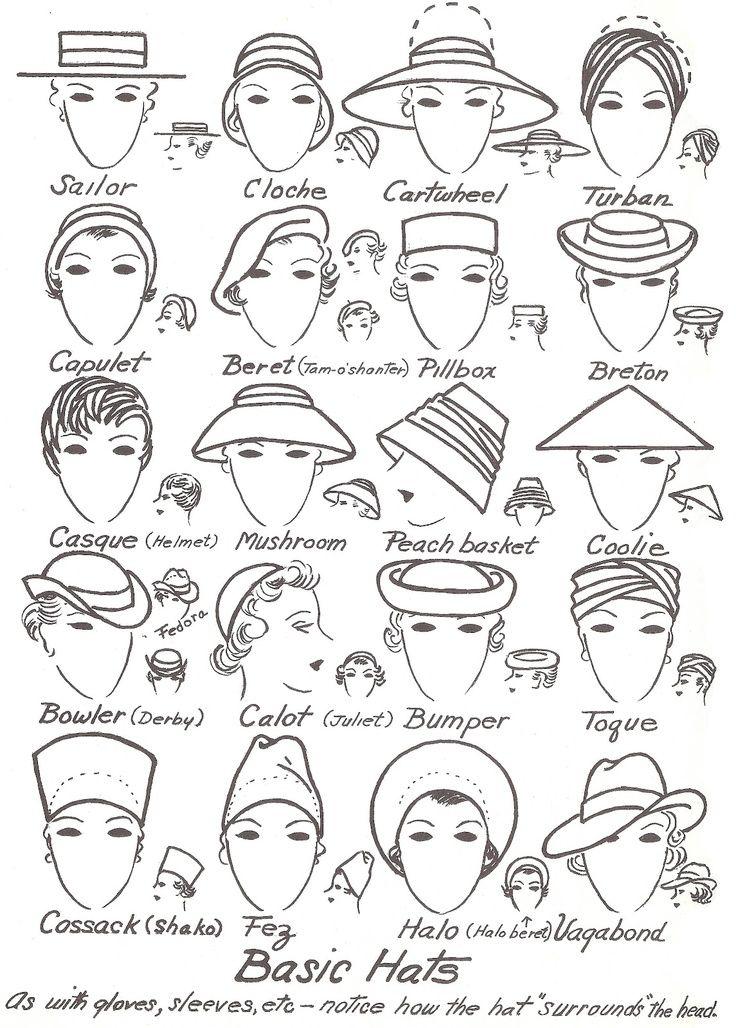 Free Vintage Printable - Handy Hat Chart ~I love hats!!!