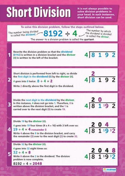 Short Division Poster Gcse Math Homeschool Math Math Division