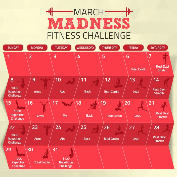 Take Our March Madness Fitness Challenge March Madness Fitness Challenge Workout Challenge March Workout