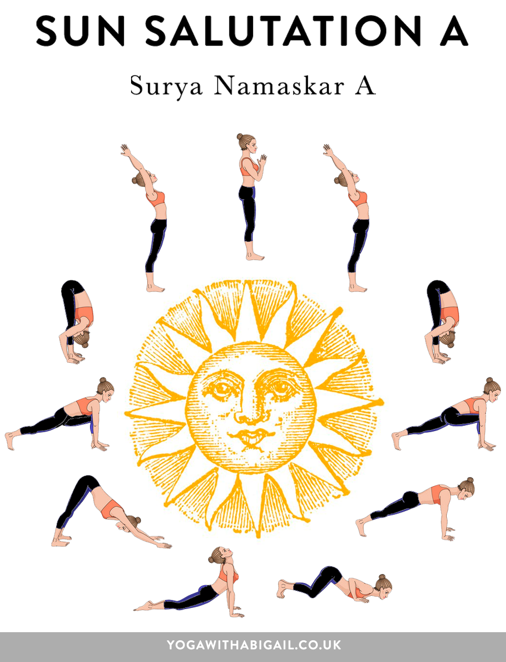 Sun Salutation A   How to for Beginners   Sun salutation, Surya ...
