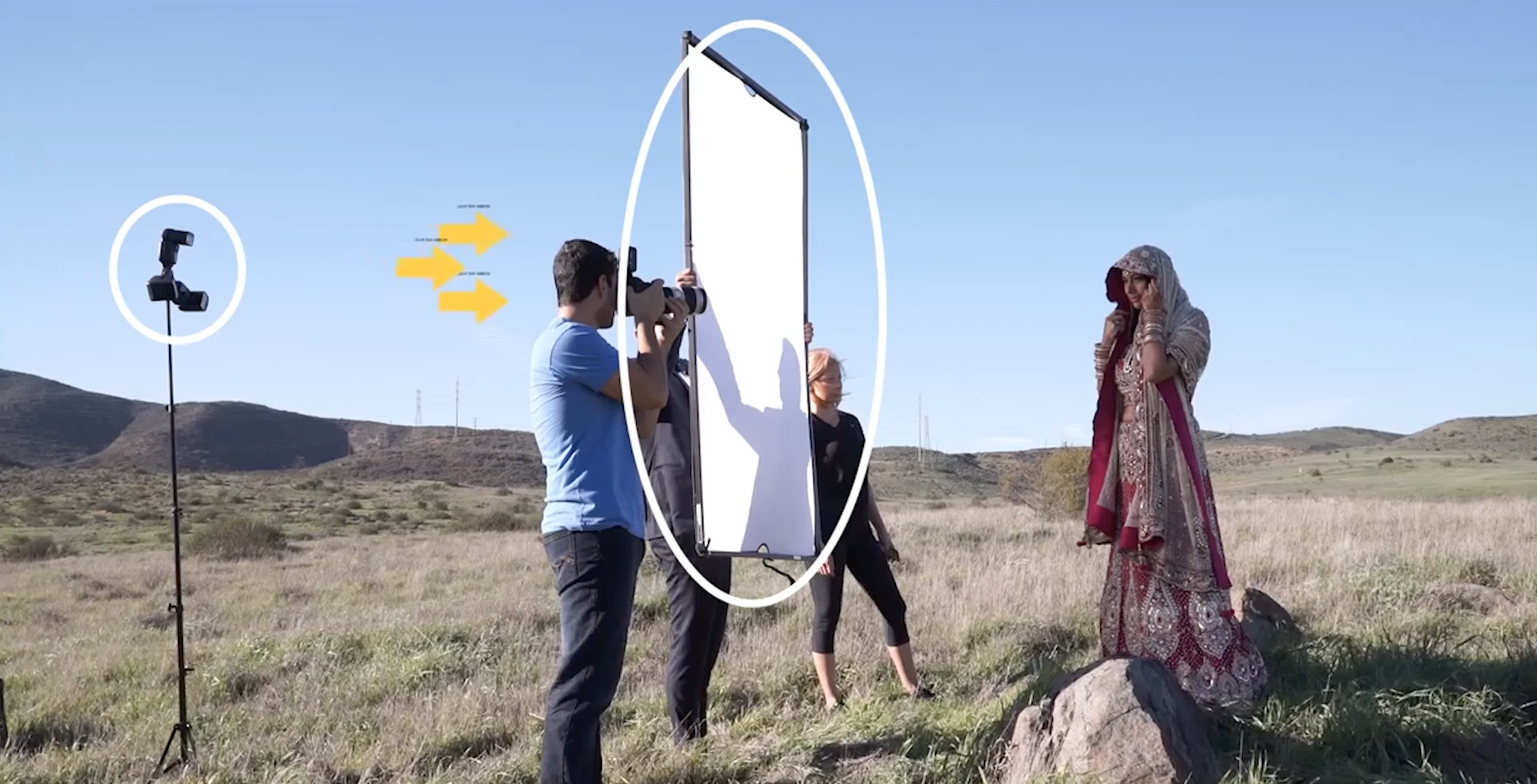 Perfecting Outdoor Portraits With Scrim Flash