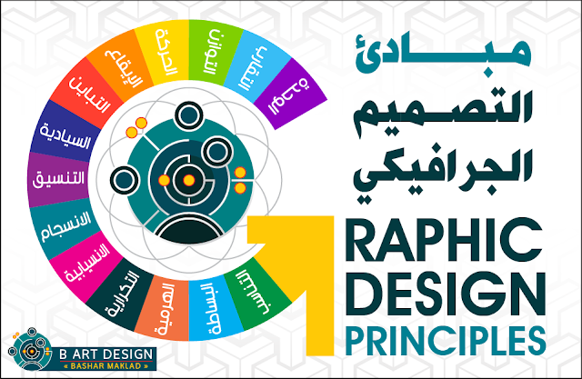 مبادئ التصميم الجرافيكي Graphic Design Principles Learning Graphic Design Graphic Design Design
