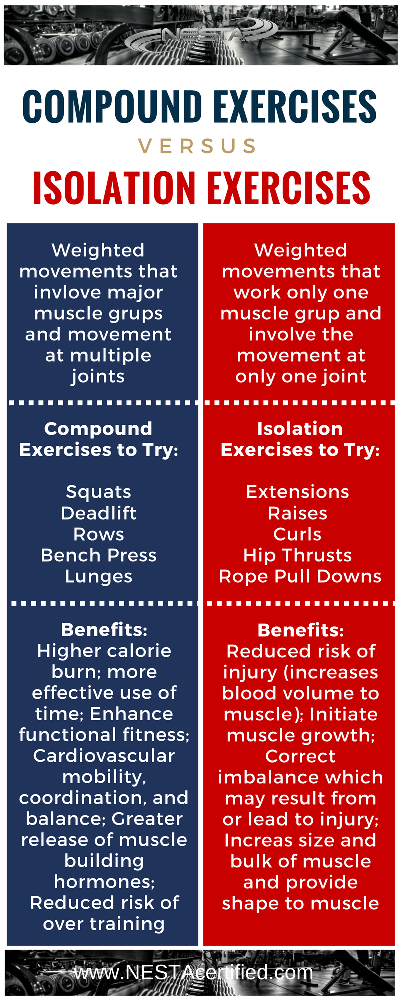 Personal Trainer Certification Fitness Pinterest Fitness