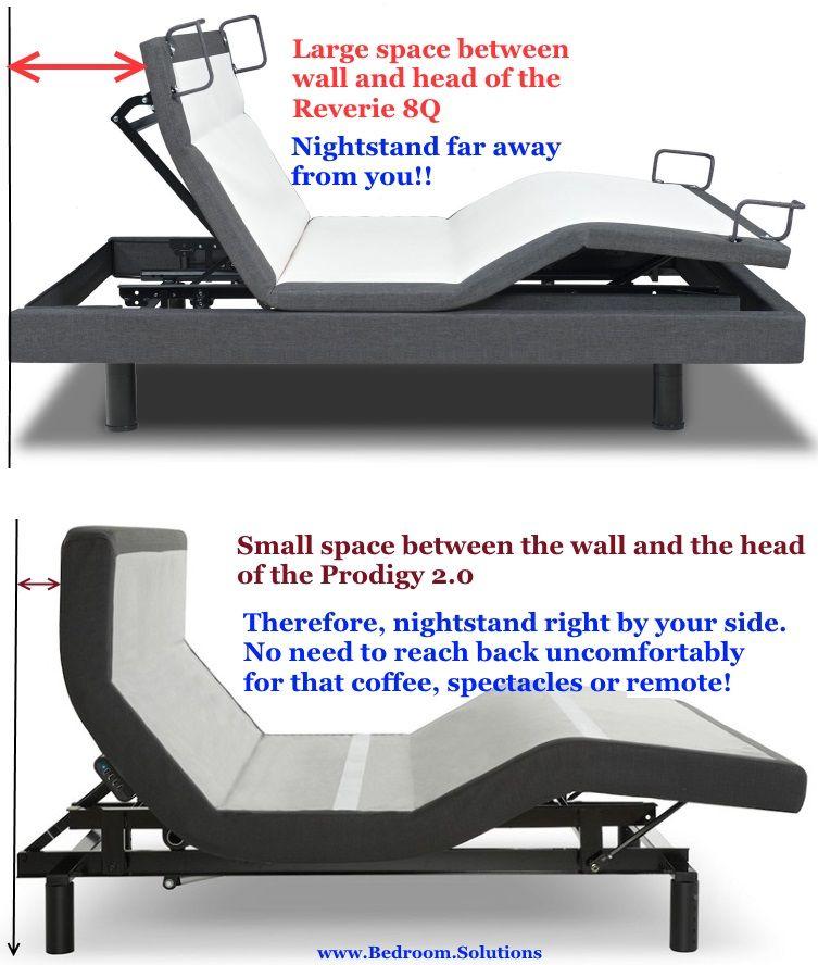 Reverie 8q Vs Leggett And Platt Prodigy 2 0 Wall Hugging Comparison Adjustable Beds Adjustable Bed Frame Adjustable Bed Base