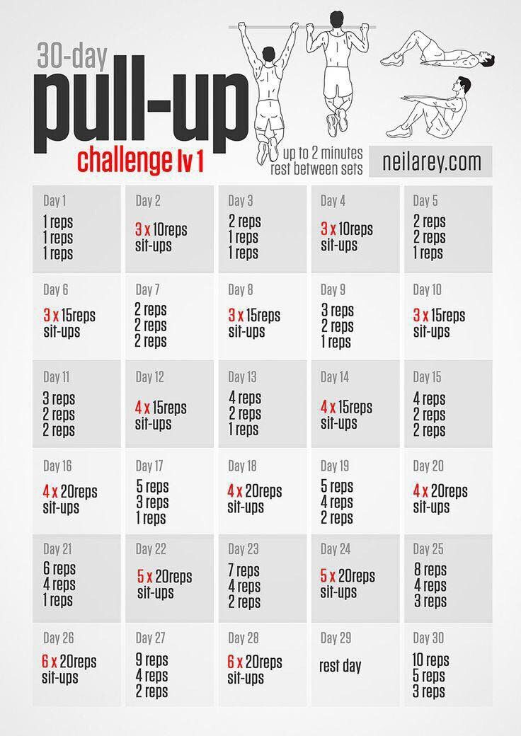 Here is the pull-up chart for the month too! #fitdad #pullups - army height and weight chart