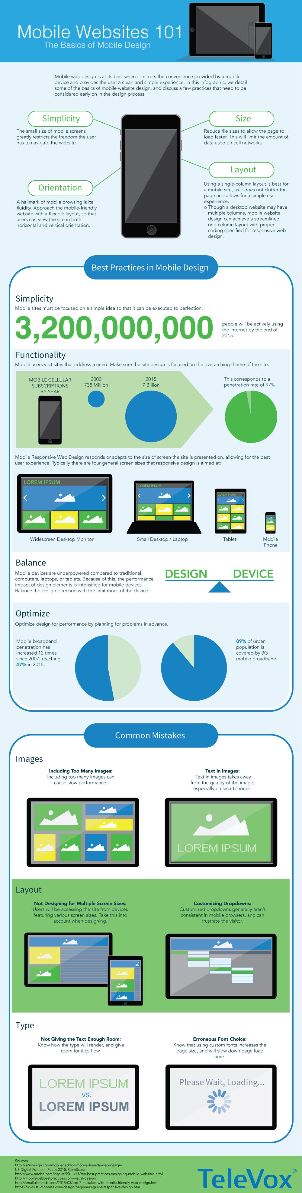 Mobile Website 101 - The Basics of Mobile Design #infographic