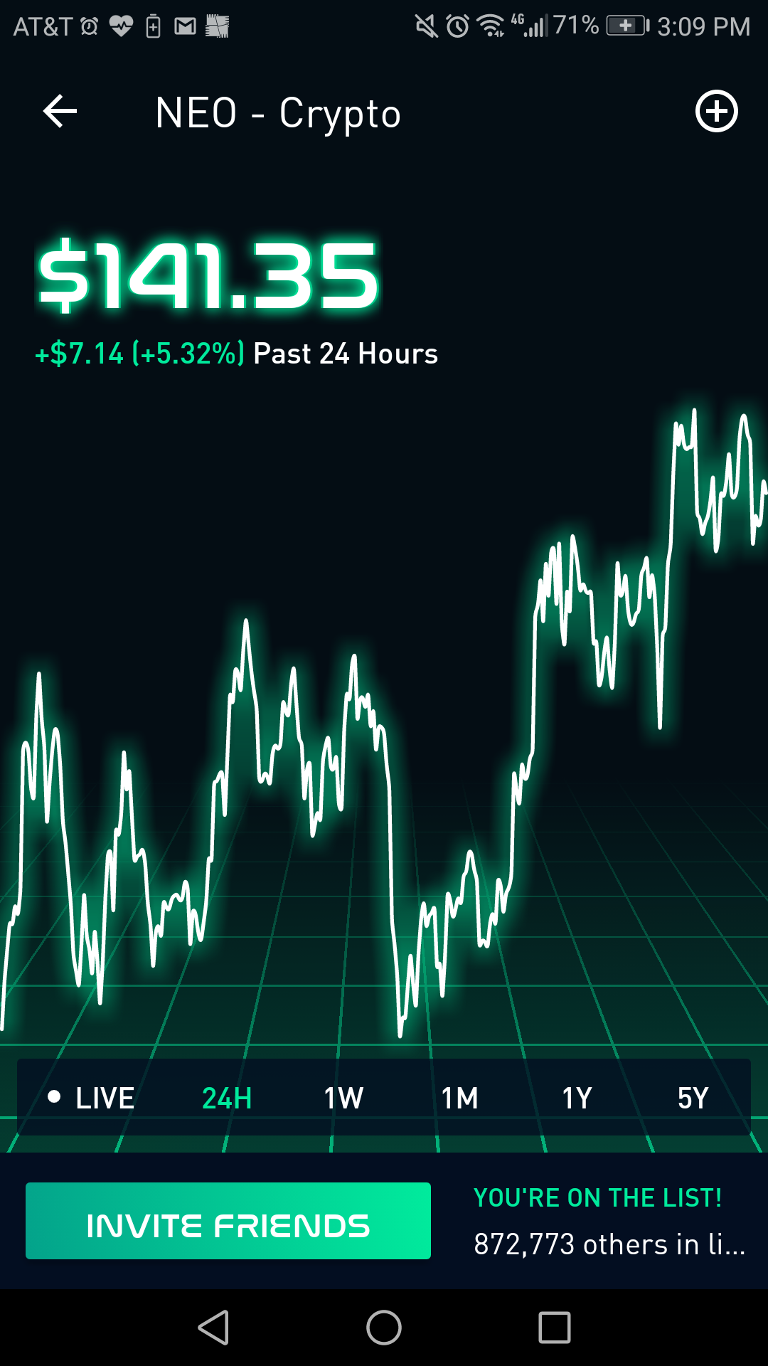 Is Robinhood Good For Crypto Fliptroniks Best Cryptocurrency Told You So Bad News