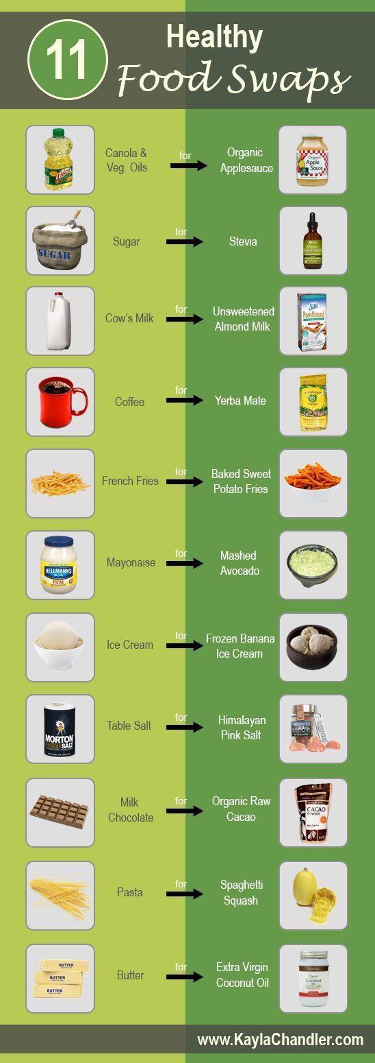 Plan diet untuk kurus