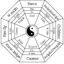 Gardening With Feng Shui Principles   For Dummies