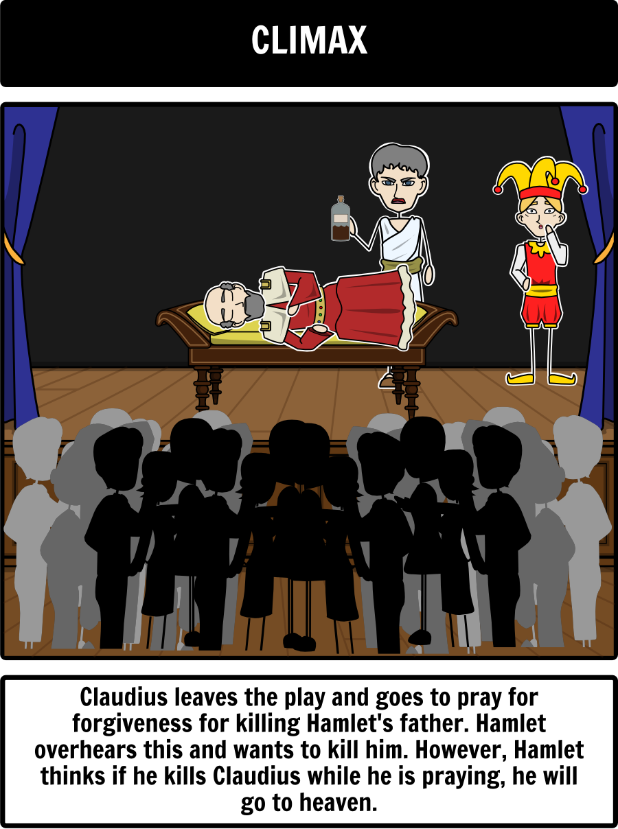 Hamlet Plot Diagram By Creating A For The Tragedy Of Your Student Will Be Learn Think But H Shakespearean Tragic Hero Soliloquy To Or Not Summary Sparknote Hamlet'