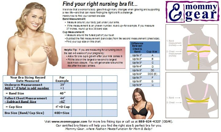 3ecc2b74519 Easy guide to nursing bra measuring. Call Mommy Gear at 1-888-624-4327 for  help with bra fittings.