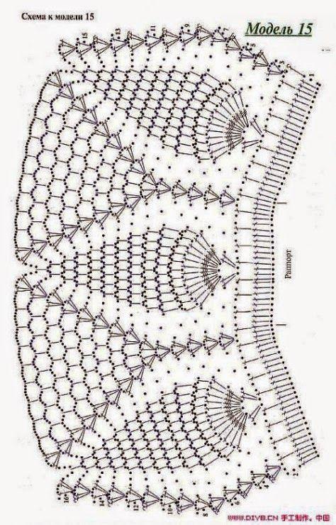 Grafico ponto abacaxi