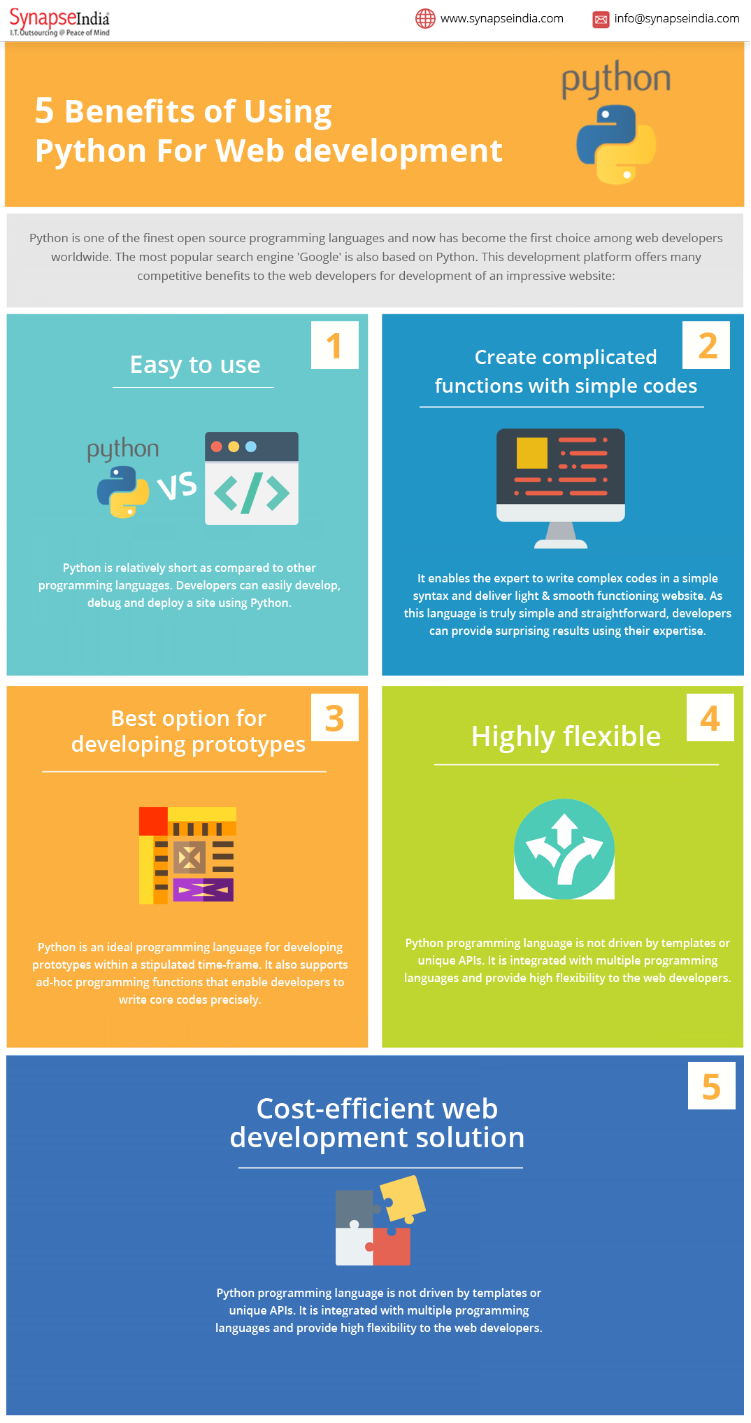 Tips And Tricks To Great Website Design Web Design Tips Web Design Infographic Responsive Web Design Web Development Design