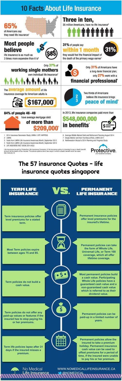 The 57 insurance Quotes life insurance quotes singapore