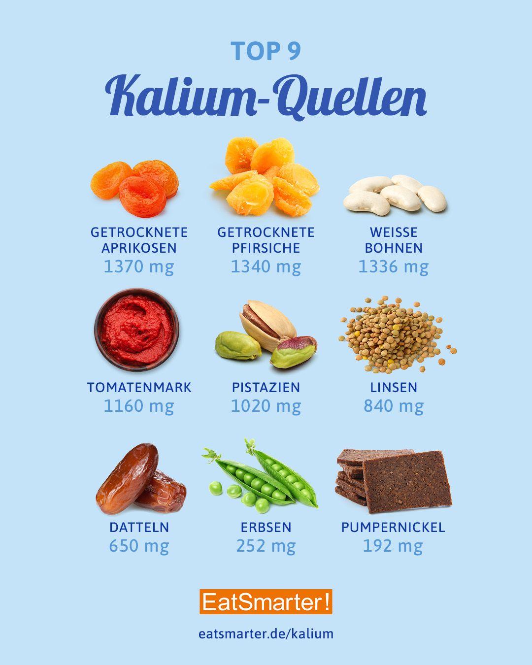 Wusstest du, dass Kalium an Prozessen jeder Zelle unseres Körpers beteiligt ist? Was der lebenswichtige Mineralstoff noch alles kann, erfährst du hier.   eatsmarter.de #infografik #nahrungsmittel #lebensmittel #ernährung #kalium #kaliumquellen