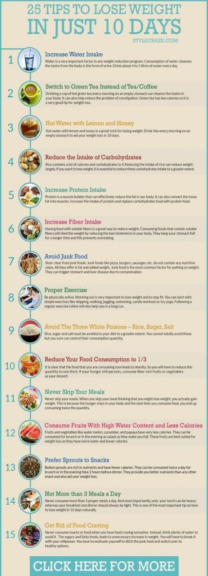 25  Ideas fitness tips losing weight meals #fitness