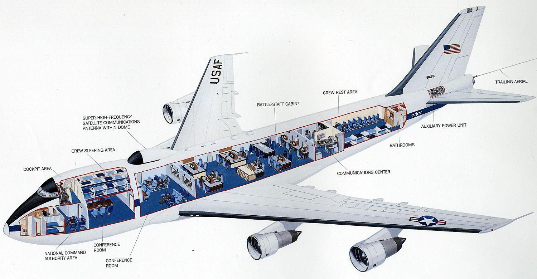 Doomsday Plane Aircraft Usaf Aircraft Design