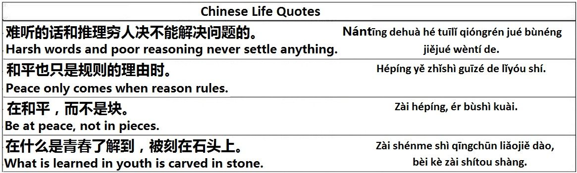 chinese quotes about life
