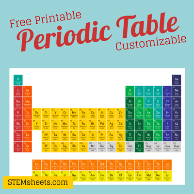 Free printable and customizable periodic table of elements science free printable and customizable periodic table of elements science urtaz Image collections